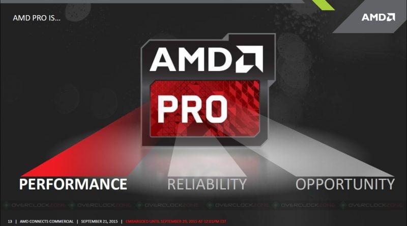 AMD Ryzen 7 PRO 4750G Geekbenched: επιδόσεις κοντά στον 3700X